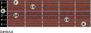 D#9b5/A for guitar on frets 5, 4, 1, 0, 2, 1