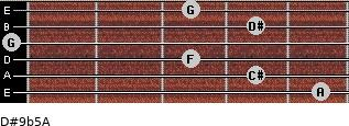 D#9b5/A for guitar on frets 5, 4, 3, 0, 4, 3