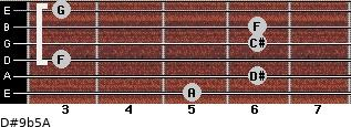 D#9b5/A for guitar on frets 5, 6, 3, 6, 6, 3
