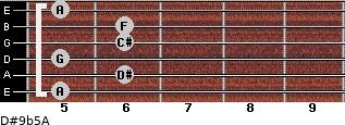 D#9b5/A for guitar on frets 5, 6, 5, 6, 6, 5