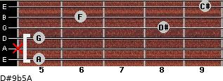 D#9b5/A for guitar on frets 5, x, 5, 8, 6, 9