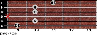 D#9b5/C# for guitar on frets 9, 10, x, 10, 10, 11