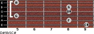 D#9b5/C# for guitar on frets 9, 8, 5, 8, 8, 5