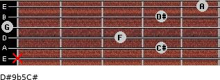 D#9b5/C# for guitar on frets x, 4, 3, 0, 4, 5