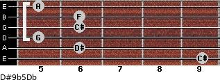 D#9b5/Db for guitar on frets 9, 6, 5, 6, 6, 5