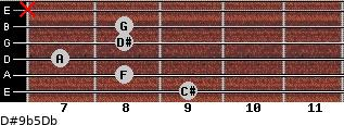 D#9b5/Db for guitar on frets 9, 8, 7, 8, 8, x