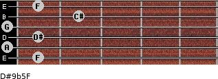 D#9b5/F for guitar on frets 1, 0, 1, 0, 2, 1