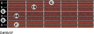 D#9b5/F for guitar on frets 1, 0, 1, 0, 2, 3