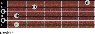 D#9b5/F for guitar on frets 1, 0, 1, 0, 2, 5