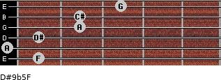 D#9b5/F for guitar on frets 1, 0, 1, 2, 2, 3