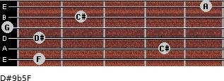 D#9b5/F for guitar on frets 1, 4, 1, 0, 2, 5
