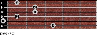 D#9b5/G for guitar on frets 3, 0, 1, 2, 2, 1