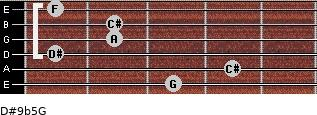 D#9b5/G for guitar on frets 3, 4, 1, 2, 2, 1
