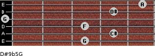 D#9b5/G for guitar on frets 3, 4, 3, 0, 4, 5