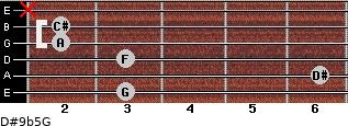 D#9b5/G for guitar on frets 3, 6, 3, 2, 2, x