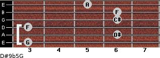 D#9b5/G for guitar on frets 3, 6, 3, 6, 6, 5