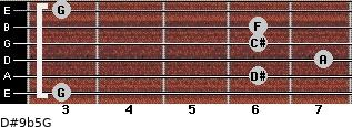 D#9b5/G for guitar on frets 3, 6, 7, 6, 6, 3