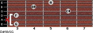 D#9b5/G for guitar on frets 3, x, 3, 6, 4, 5
