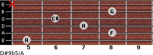 D#9b5/A for guitar on frets 5, 8, 7, 6, 8, x