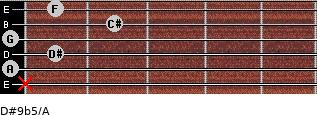 D#9b5/A for guitar on frets x, 0, 1, 0, 2, 1