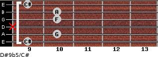 D#9b5/C# for guitar on frets 9, 10, x, 10, 10, 9