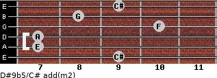 D#9b5/C# add(m2) for guitar on frets 9, 7, 7, 10, 8, 9