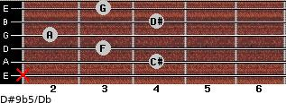 D#9b5/Db for guitar on frets x, 4, 3, 2, 4, 3