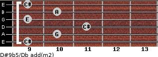 D#9b5/Db add(m2) for guitar on frets 9, 10, 11, 9, 10, 9