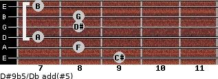 D#9b5/Db add(#5) guitar chord
