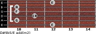 D#9b5/E add(m2) for guitar on frets 12, 10, 11, 10, 10, 12