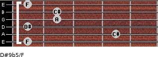 D#9b5/F for guitar on frets 1, 4, 1, 2, 2, 1