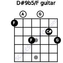 D#9b5/F for guitar on frets 1, 0, 3, 0, 2, 3