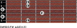 D#9b5/F# add(m3) for guitar on frets 2, 0, 3, 0, 2, 2