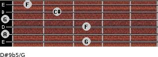 D#9b5/G for guitar on frets 3, 0, 3, 0, 2, 1