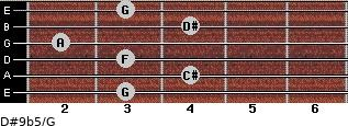 D#9b5/G for guitar on frets 3, 4, 3, 2, 4, 3