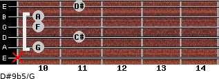 D#9b5/G for guitar on frets x, 10, 11, 10, 10, 11