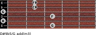 D#9b5/G add(m3) for guitar on frets 3, 0, 3, 0, 2, 2