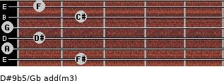 D#9b5/Gb add(m3) guitar chord
