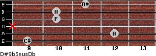 D#9b5sus/Db for guitar on frets 9, 12, x, 10, 10, 11