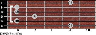 D#9b5sus/Db for guitar on frets 9, 6, 7, 6, 6, 9