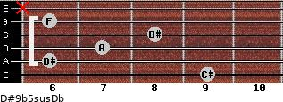 D#9b5sus/Db for guitar on frets 9, 6, 7, 8, 6, x