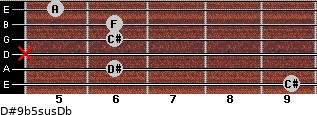 D#9b5sus/Db for guitar on frets 9, 6, x, 6, 6, 5