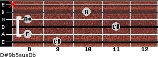 D#9b5sus/Db for guitar on frets 9, 8, 11, 8, 10, x