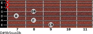 D#9b5sus/Db for guitar on frets 9, 8, 7, 8, x, x