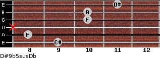 D#9b5sus/Db for guitar on frets 9, 8, x, 10, 10, 11