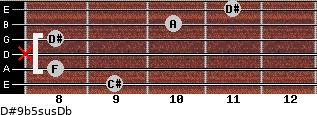 D#9b5sus/Db for guitar on frets 9, 8, x, 8, 10, 11