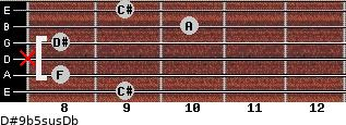 D#9b5sus/Db for guitar on frets 9, 8, x, 8, 10, 9