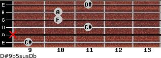 D#9b5sus/Db for guitar on frets 9, x, 11, 10, 10, 11