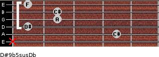 D#9b5sus/Db for guitar on frets x, 4, 1, 2, 2, 1