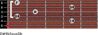 D#9b5sus/Db for guitar on frets x, 4, 1, 2, 4, 1